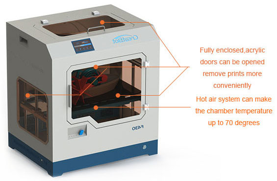 F430 Fully enclosed&hot chamber